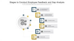 Stages To Conduct Employee Feedback And Gap Analysis Ppt PowerPoint Presentation Styles Visual Aids PDF