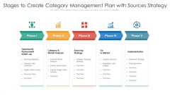 Stages To Create Category Management Plan With Sources Strategy Ppt Ideas Slide Portrait PDF