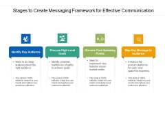 Stages To Create Messaging Framework For Effective Communication Ppt PowerPoint Presentation File Model PDF