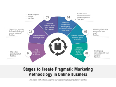 Stages To Create Pragmatic Marketing Methodology In Online Business Ppt PowerPoint Presentation Icon Slide Portrait PDF