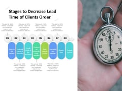 Stages To Decrease Lead Time Of Clients Order Ppt PowerPoint Presentation Ideas Picture PDF