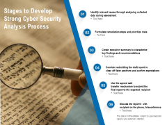Stages To Develop Strong Cyber Security Analysis Process Ppt PowerPoint Presentation Outline Example File PDF