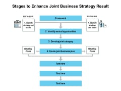 Stages To Enhance Joint Business Strategy Result Ppt PowerPoint Presentation File Outline PDF