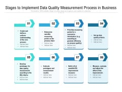 Stages To Implement Data Quality Measurement Process In Business Ppt PowerPoint Presentation Layouts Graphics Design PDF