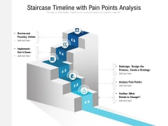 Staircase Timeline With Pain Points Analysis Ppt PowerPoint Presentation File Outline PDF