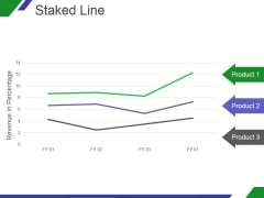 Staked Line Ppt PowerPoint Presentation Slide
