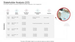 Stakeholder Analysis Communication Vehicle Ppt Gallery Objects PDF