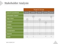 Stakeholder Analysis Ppt PowerPoint Presentation Graphics