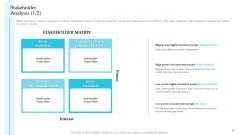 Stakeholder Analysis Satisfied Steps To Improve Customer Engagement For Business Development Themes PDF