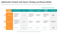 Stakeholder Analysis With Impact Strategy And Responsibility Microsoft PDF