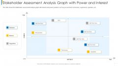 Stakeholder Assessment Analysis Graph With Power And Interest Ideas PDF