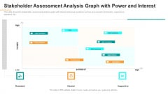 Stakeholder Assessment Analysis Graph With Power And Interest Introduction PDF