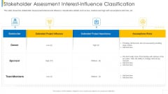 Stakeholder Assessment Interest-Influence Classification Pictures PDF