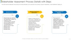 Stakeholder Assessment Process Details With Steps Guidelines PDF