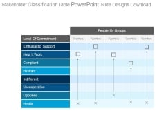 Stakeholder Classification Table Powerpoint Slide Designs Download