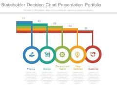 Stakeholder Decision Chart Presentation Portfolio