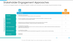 Stakeholder Engagement Approaches Ppt Slides Examples PDF