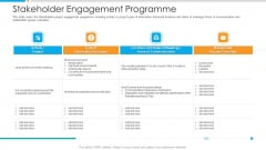 Stakeholder Engagement Programme Ppt Summary Gridlines PDF