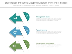 Stakeholder Influence Mapping Diagram Powerpoint Shapes