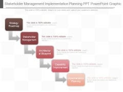 Stakeholder Management Implementation Planning Ppt Powerpoint Graphic