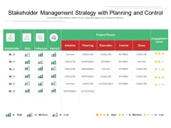Stakeholder Management Strategy With Planning And Control Ppt PowerPoint Presentation Infographics Samples PDF