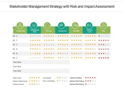 Stakeholder Management Strategy With Risk And Impact Assessment Ppt PowerPoint Presentation Professional Show PDF