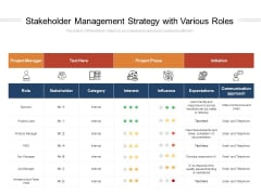 Stakeholder Management Strategy With Various Roles Ppt PowerPoint Presentation Infographics Brochure PDF
