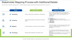 Stakeholder Mapping Process With Additional Details Brochure PDF