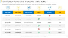Stakeholder Power And Interested Matrix Table Background PDF