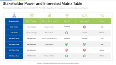 Stakeholder Power And Interested Matrix Table Graphics PDF