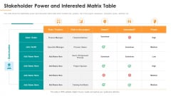 Stakeholder Power And Interested Matrix Table Ppt Professional Aids PDF