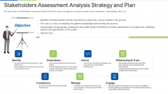 Stakeholders Assessment Analysis Strategy And Plan Background PDF