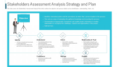 Stakeholders Assessment Analysis Strategy And Plan Ppt Ideas Slide Download PDF