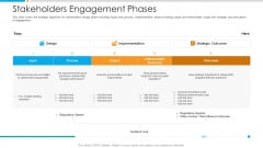 Stakeholders Engagement Phases Ppt Show Clipart PDF