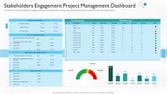 Stakeholders Engagement Project Management Dashboard Ppt Icon Slide Portrait PDF