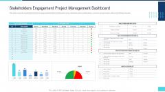Stakeholders Engagement Project Management Dashboard Ppt Outline Slide Portrait PDF