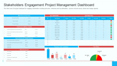 Stakeholders Engagement Project Management Dashboard Ppt Pictures Elements PDF