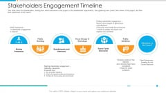 Stakeholders Engagement Timeline Demonstration PDF