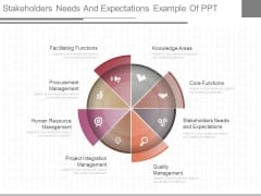 Stakeholders Needs And Expectations Example Of Ppt