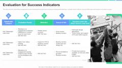 Stakeholders Participation Project Development Process Evaluation For Success Indicators Diagrams PDF