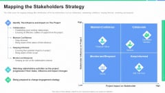 Stakeholders Participation Project Development Process Mapping The Stakeholders Strategy Introduction PDF