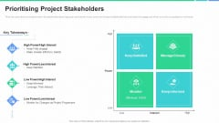 Stakeholders Participation Project Development Process Prioritising Project Stakeholders Icons PDF