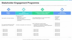 Stakeholders Participation Project Development Process Stakeholder Engagement Programme Information PDF