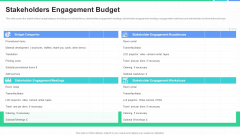 Stakeholders Participation Project Development Process Stakeholders Engagement Budget Ppt Show Example File PDF