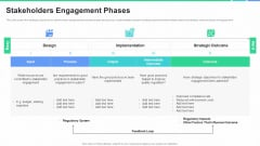 Stakeholders Participation Project Development Process Stakeholders Engagement Phases Ppt Outline Samples PDF