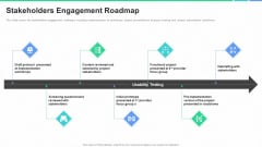 Stakeholders Participation Project Development Process Stakeholders Engagement Roadmap Ideas PDF