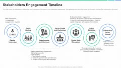 Stakeholders Participation Project Development Process Stakeholders Engagement Timeline Ppt Inspiration Show PDF