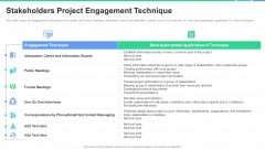 Stakeholders Participation Project Development Process Stakeholders Project Engagement Technique Introduction PDF