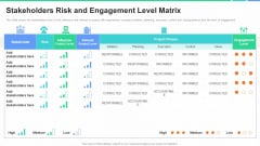 Stakeholders Participation Project Development Process Stakeholders Risk And Engagement Level Matrix Clipart PDF