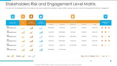 Stakeholders Risk And Engagement Level Matrix Ppt Show Ideas PDF
